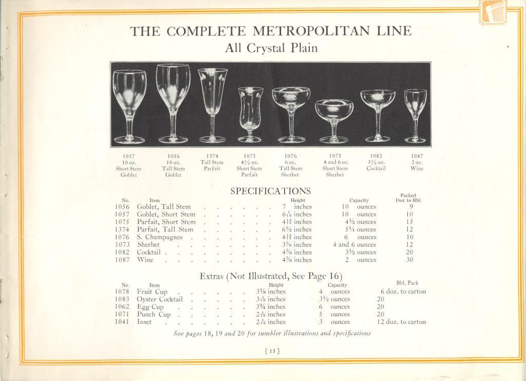 1927 Libbey Glass Mfg Co. No-nik. p.13