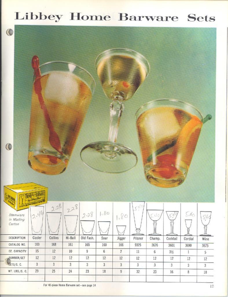 1961 Libbey Safedge Glassware. Spring. Summer. p.17. Libbey Home Barware Sets