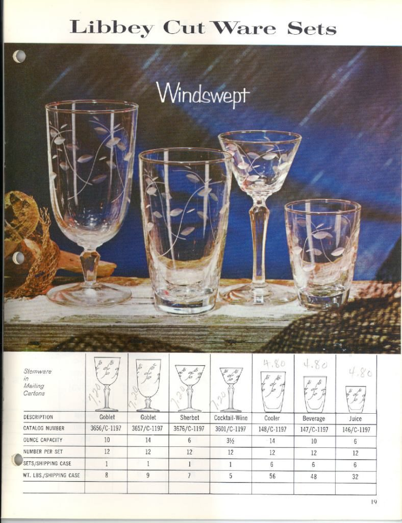 1961 Libbey Safedge Glassware. Spring. Summer. p.19. Libbey Cut Ware Sets