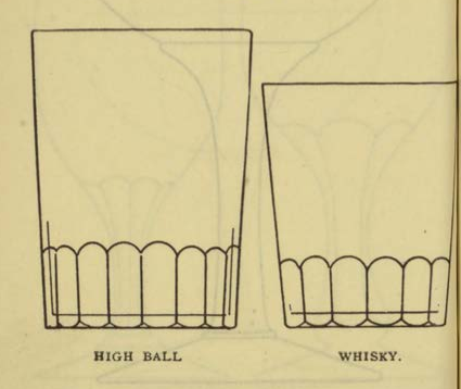 HIGH BALL & WHISKY Glassware for the Buffet